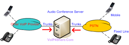 asterisk-audio-conference.png